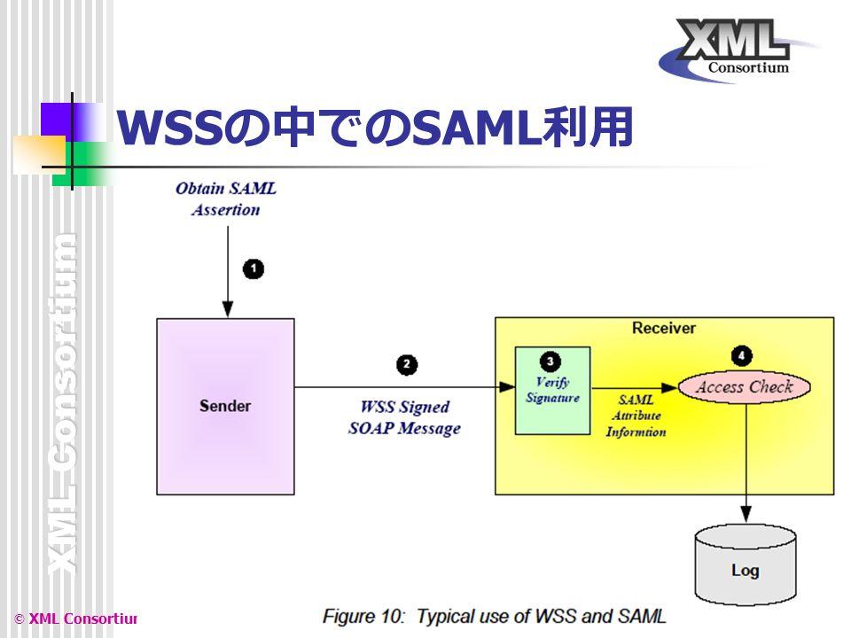 XML Consortium © XML Consortium 15 WSS の中での SAML 利用