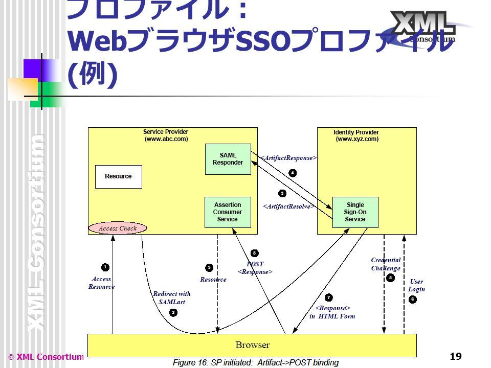 XML Consortium © XML Consortium 19 プロファイル: Web ブラウザ SSO プロファイル ( 例 )