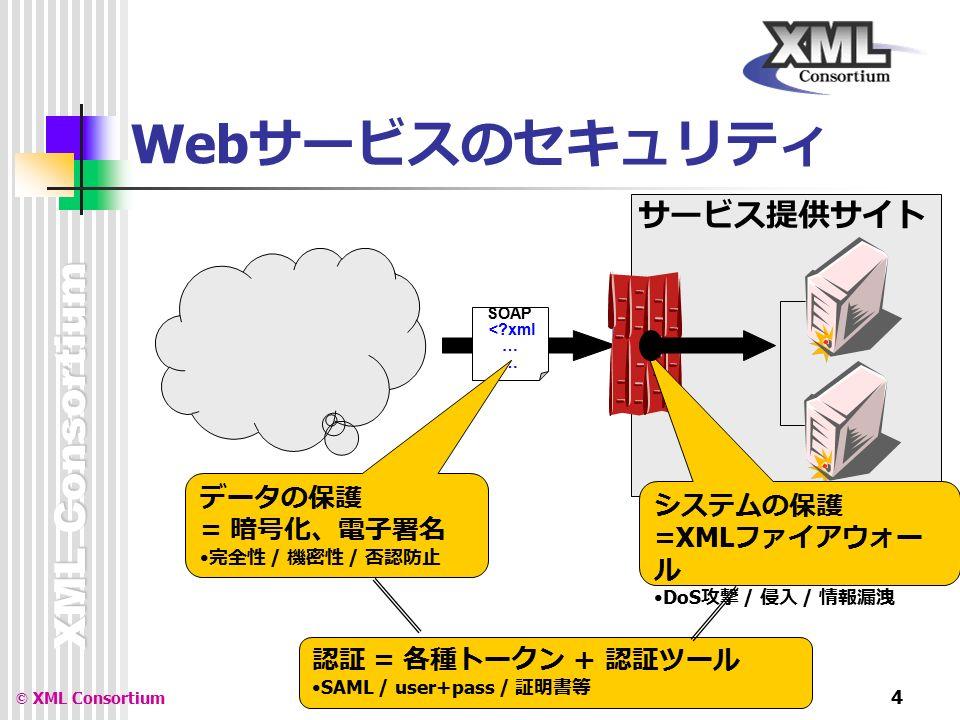 XML Consortium © XML Consortium 4 サービス提供サイト Web サービスのセキュリティ SOAP < xml … システムの保護 =XML ファイアウォー ル DoS 攻撃 / 侵入 / 情報漏洩 データの保護 = 暗号化、電子署名 完全性 / 機密性 / 否認防止 認証 = 各種トークン + 認証ツール SAML / user+pass / 証明書等