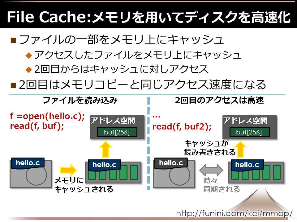 ファイルの一部をメモリ上にキャッシュ  アクセスしたファイルをメモリ上にキャッシュ  2回目からはキャッシュに対しアクセス 2回目はメモリコピーと同じアクセス速度になる File Cache: メモリを用いてディスクを高速化 f =open(hello.c); read(f, buf); メモリに キャッシュされる ファイルを読み込み hello.c … read(f, buf2); キャッシュが 読み書きされる 2回目のアクセスは高速 hello.c アドレス空間 buf[256] アドレス空間 時々 同期される