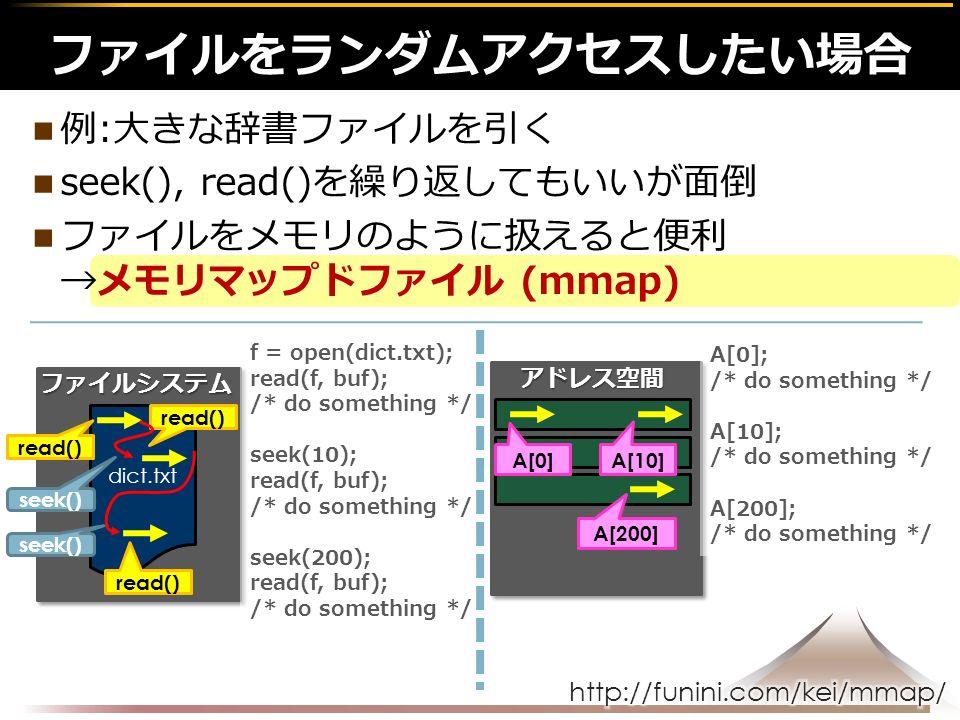 例:大きな辞書ファイルを引く seek(), read()を繰り返してもいいが面倒 ファイルをメモリのように扱えると便利 →メモリマップドファイル (mmap) ファイルをランダムアクセスしたい場合 ファイルシステム dict.txt アドレス空間 read() A[0] A[200] seek() f = open(dict.txt); read(f, buf); /* do something */ seek(10); read(f, buf); /* do something */ seek(200); read(f, buf); /* do something */ A[0]; /* do something */ A[10]; /* do something */ A[200]; /* do something */ read() A[10]