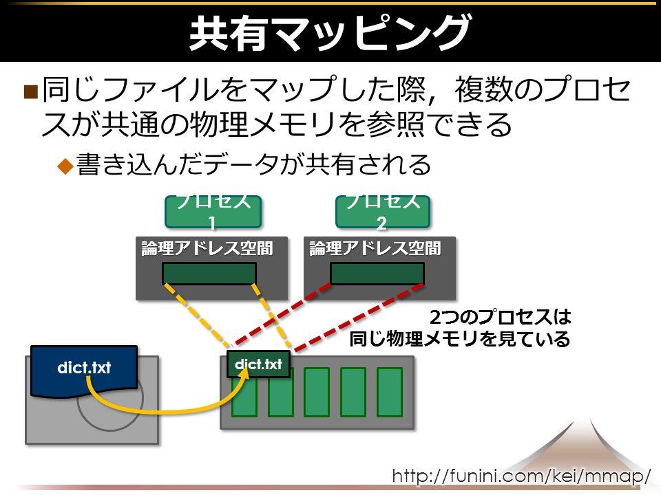 共有マッピング 同じファイルをマップした際,複数のプロセ スが共通の物理メモリを参照できる  書き込んだデータが共有される 論理アドレス空間 プロセス 1 dict.txt 論理アドレス空間 プロセス 2 2つのプロセスは 同じ物理メモリを見ている dict.txt