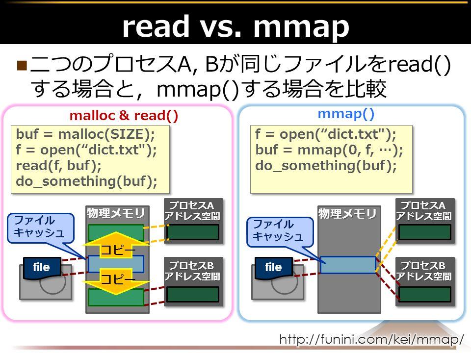 二つのプロセスA, Bが同じファイルをread() する場合と,mmap()する場合を比較 malloc & read() mmap() read vs.