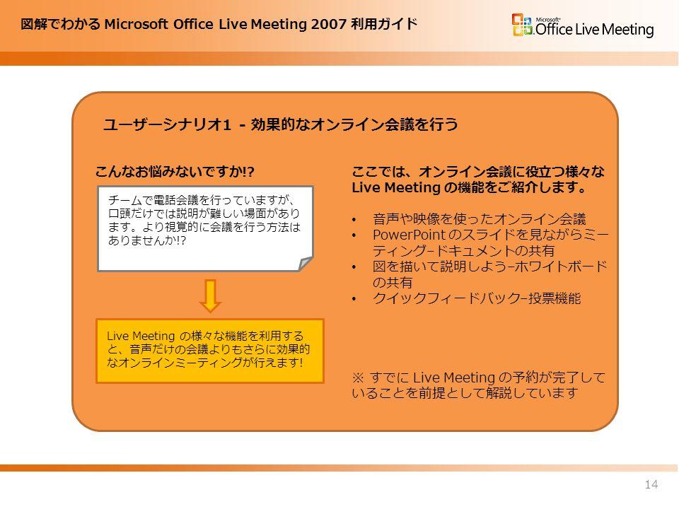 図解でわかる Microsoft Office Live Meeting 2007 利用ガイド ここでは、オンライン会議に役立つ様々な Live Meeting の機能をご紹介します。 音声や映像を使ったオンライン会議 PowerPoint のスライドを見ながらミー ティング–ドキュメントの共有 図を描いて説明しよう–ホワイトボード の共有 クイックフィードバック–投票機能 ※ すでに Live Meeting の予約が完了して いることを前提として解説しています ユーザーシナリオ1 - 効果的なオンライン会議を行う 14 チームで電話会議を行っていますが、 口頭だけでは説明が難しい場面があり ます。より視覚的に会議を行う方法は ありませんか!.