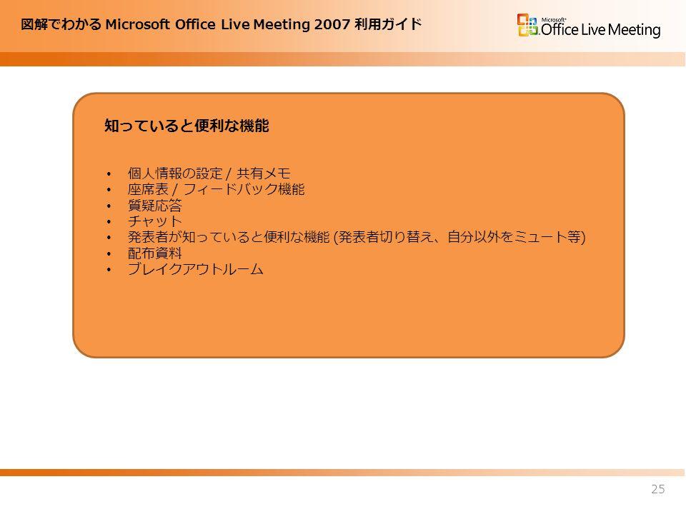 図解でわかる Microsoft Office Live Meeting 2007 利用ガイド 個人情報の設定 / 共有メモ 座席表 / フィードバック機能 質疑応答 チャット 発表者が知っていると便利な機能 (発表者切り替え、自分以外をミュート等) 配布資料 ブレイクアウトルーム 知っていると便利な機能 25
