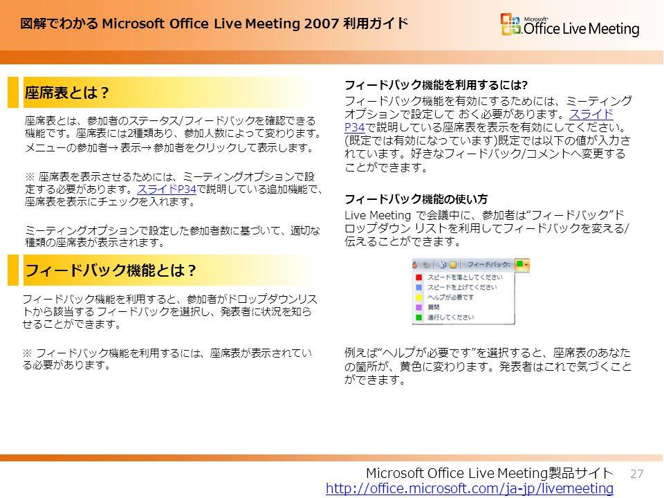図解でわかる Microsoft Office Live Meeting 2007 利用ガイド 座席表とは? 座席表とは、参加者のステータス/フィードバックを確認できる 機能です。座席表には2種類あり、参加人数によって変わります。 メニューの参加者→ 表示→ 参加者をクリックして表示します。 ※ 座席表を表示させるためには、ミーティングオプションで設 定する必要があります。スライドP34で説明している追加機能で、 座席表を表示にチェックを入れます。スライドP34 ミーティングオプションで設定した参加者数に基づいて、適切な 種類の座席表が表示されます。 フィードバック機能を利用するには.