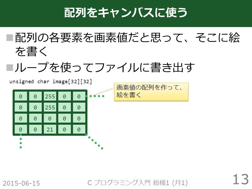 配列の各要素を画素値だと思って、そこに絵 を書く ループを使ってファイルに書き出す 2015-06-15 C プログラミング入門 総機 1 ( 月 1) 13 配列をキャンバスに使う 0025500 00 00 00000 002100 unsigned char image[32][32] 画素値の配列を作って、 絵を書く 画素値の配列を作って、 絵を書く