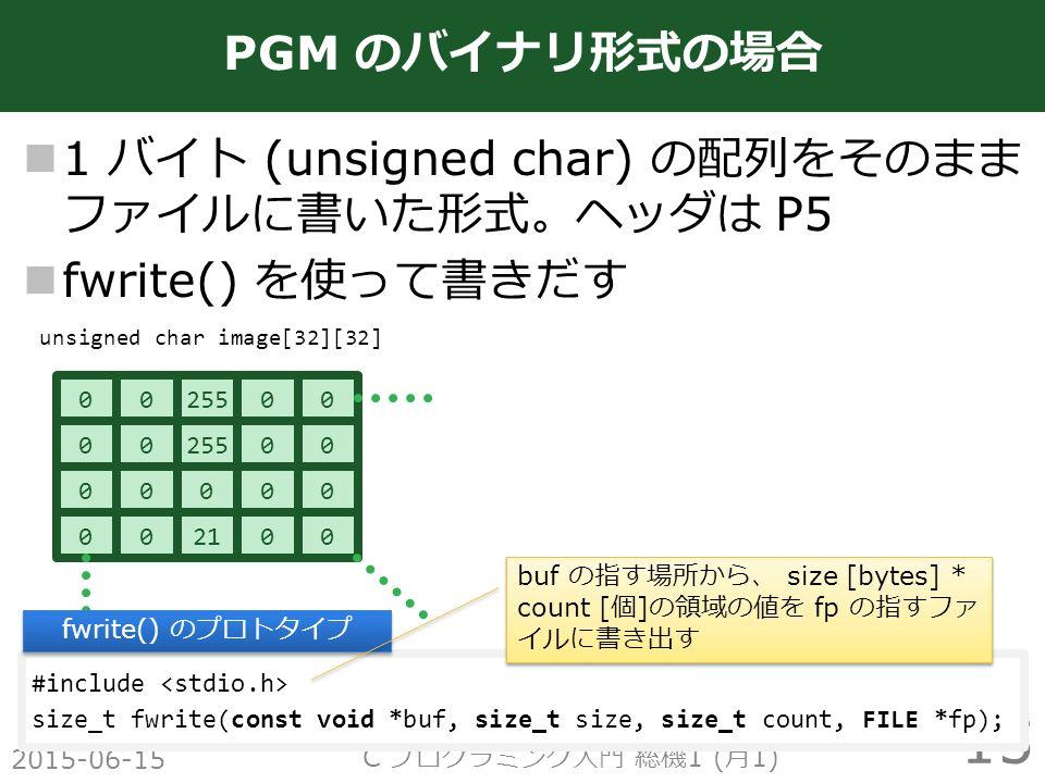 1 バイト (unsigned char) の配列をそのまま ファイルに書いた形式。ヘッダは P5 fwrite() を使って書きだす 2015-06-15 C プログラミング入門 総機 1 ( 月 1) 15 PGM のバイナリ形式の場合 0025500 00 00 00000 002100 unsigned char image[32][32] #include size_t fwrite(const void *buf, size_t size, size_t count, FILE *fp); fwrite() のプロトタイプ buf の指す場所から、 size [bytes] * count [ 個 ] の領域の値を fp の指すファ イルに書き出す