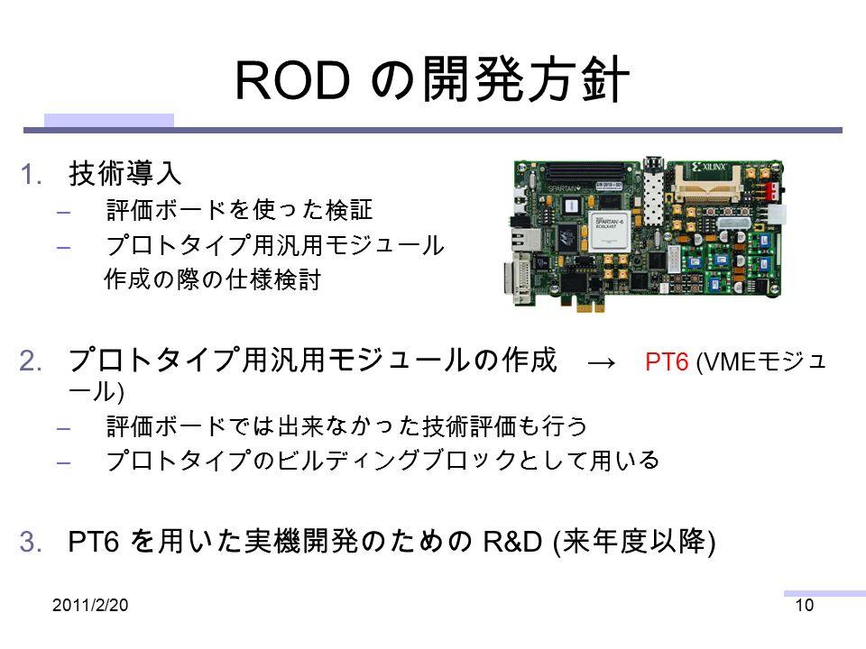 ROD の開発方針 1. 技術導入 – 評価ボードを使った検証 – プロトタイプ用汎用モジュール 作成の際の仕様検討 2.