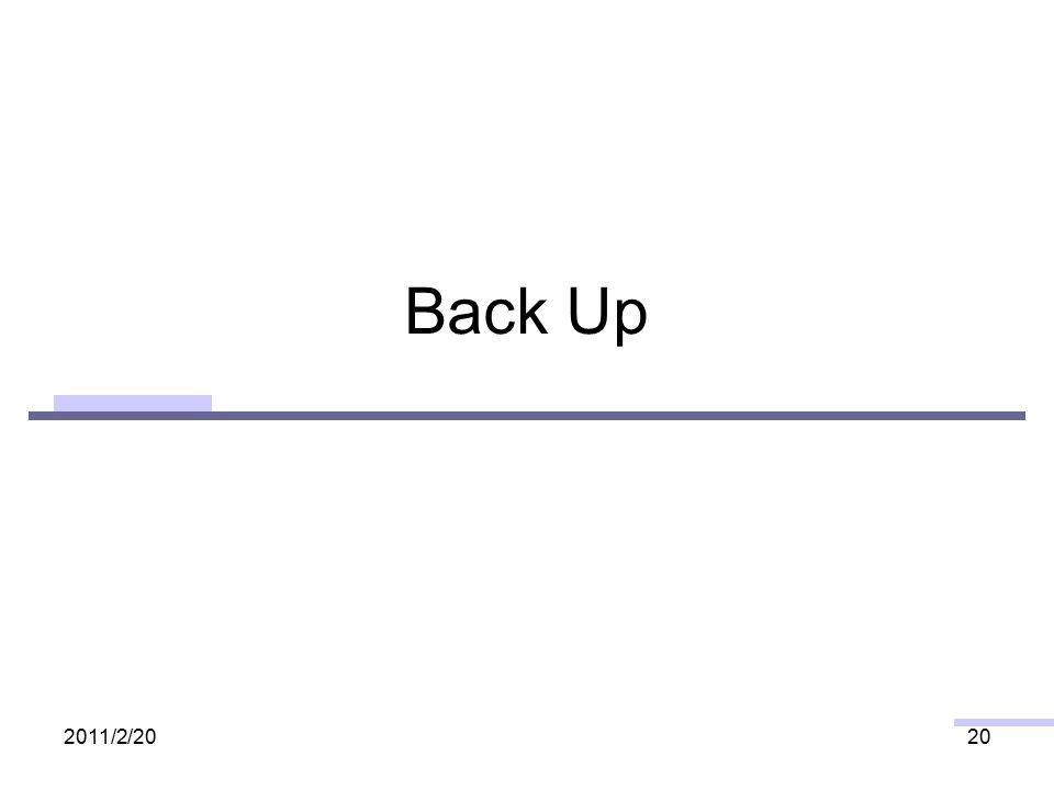 Back Up 2011/2/2020