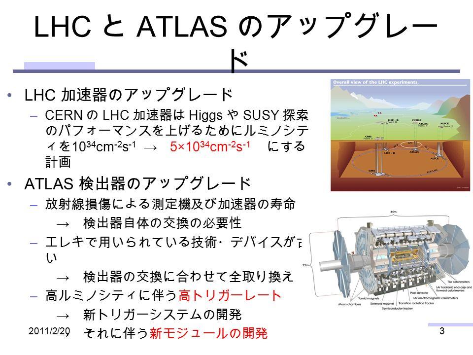 LHC と ATLAS のアップグレー ド LHC 加速器のアップグレード –CERN の LHC 加速器は Higgs や SUSY 探索 のパフォーマンスを上げるためにルミノシテ ィを 10 34 cm -2 s -1 → 5×10 34 cm -2 s -1 にする 計画 ATLAS 検出器のアップグレード – 放射線損傷による測定機及び加速器の寿命 → 検出器自体の交換の必要性 – エレキで用いられている技術・デバイスが古 い → 検出器の交換に合わせて全取り換え – 高ルミノシティに伴う高トリガーレート → 新トリガーシステムの開発 → それに伴う新モジュールの開発 2011/2/203