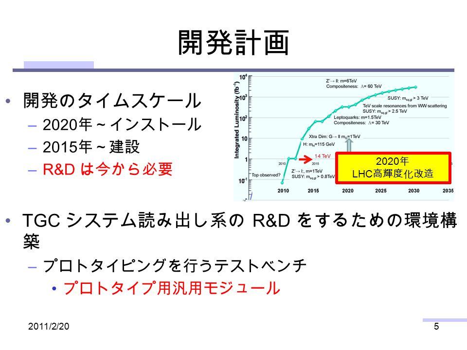 開発計画 開発のタイムスケール –2020 年~インストール –2015 年~建設 –R&D は今から必要 TGC システム読み出し系の R&D をするための環境構 築 – プロトタイピングを行うテストベンチ プロトタイプ用汎用モジュール 2011/2/205 2020 年 LHC 高輝度化改造