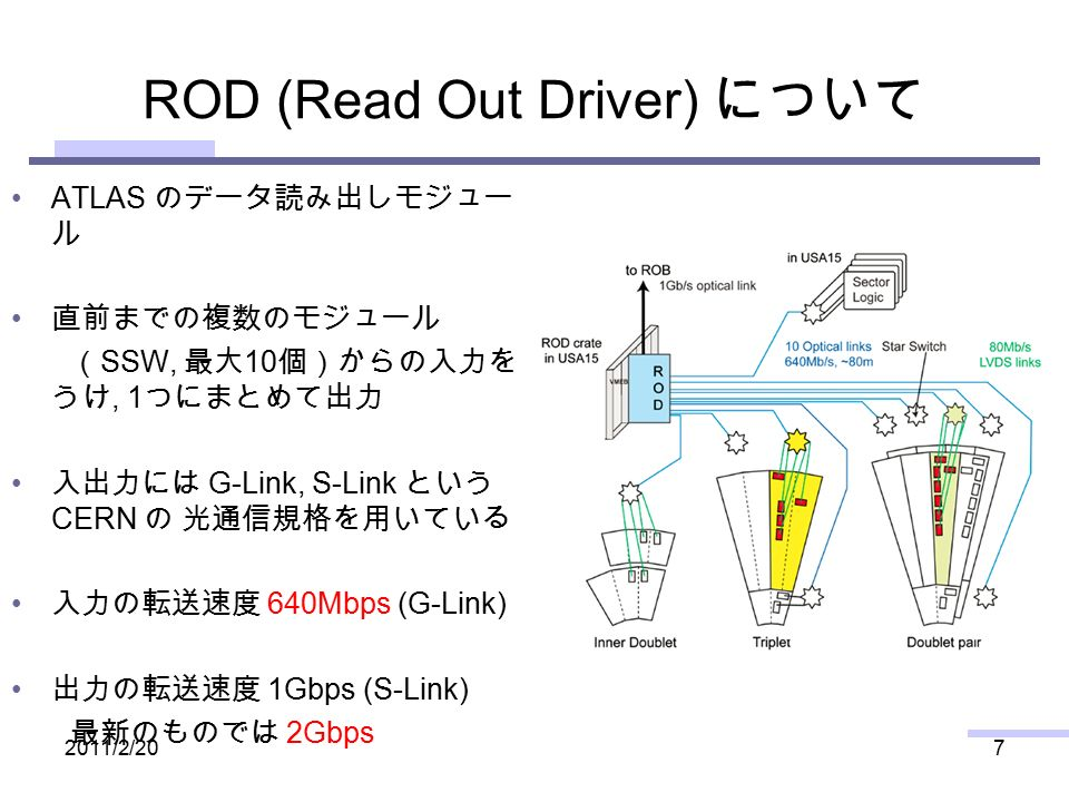 ROD (Read Out Driver) について ATLAS のデータ読み出しモジュー ル 直前までの複数のモジュール ( SSW, 最大 10 個)からの入力を うけ, 1 つにまとめて出力 入出力には G-Link, S-Link という CERN の 光通信規格を用いている 入力の転送速度 640Mbps (G-Link) 出力の転送速度 1Gbps (S-Link) 最新のものでは 2Gbps 2011/2/207