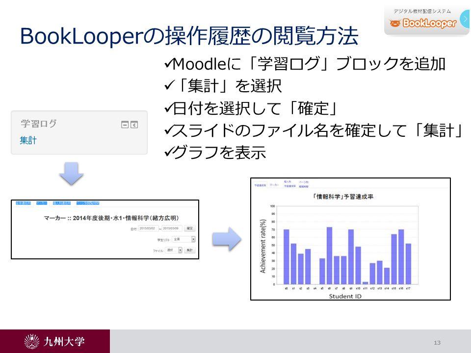 BookLooperの操作履歴の閲覧方法 Moodleに「学習ログ」ブロックを追加 「集計」を選択 日付を選択して「確定」 スライドのファイル名を確定して「集計」 グラフを表示 13