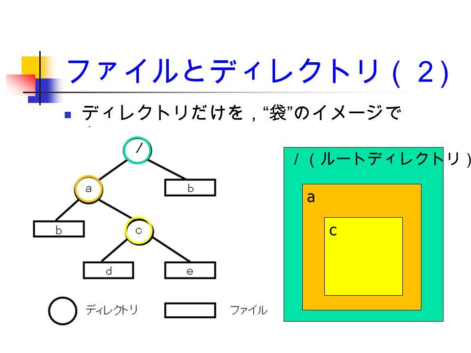 ファイルとディレクトリ(2 ) ディレクトリだけを, 袋 のイメージで 考える /(ルートディレクトリ) a c