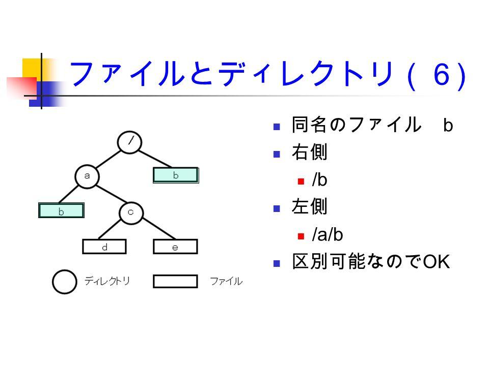 ファイルとディレクトリ(6 ) 同名のファイル b 右側 /b 左側 /a/b 区別可能なので OK