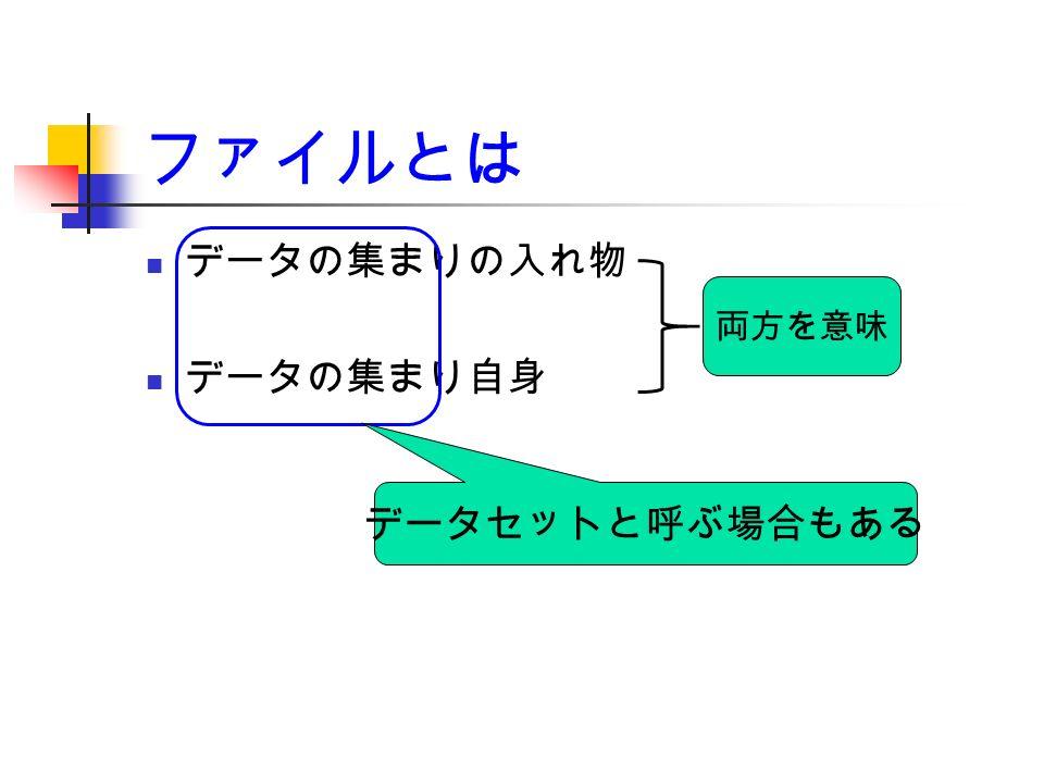 ファイルとは データの集まりの入れ物 データの集まり自身 データセットと呼ぶ場合もある 両方を意味