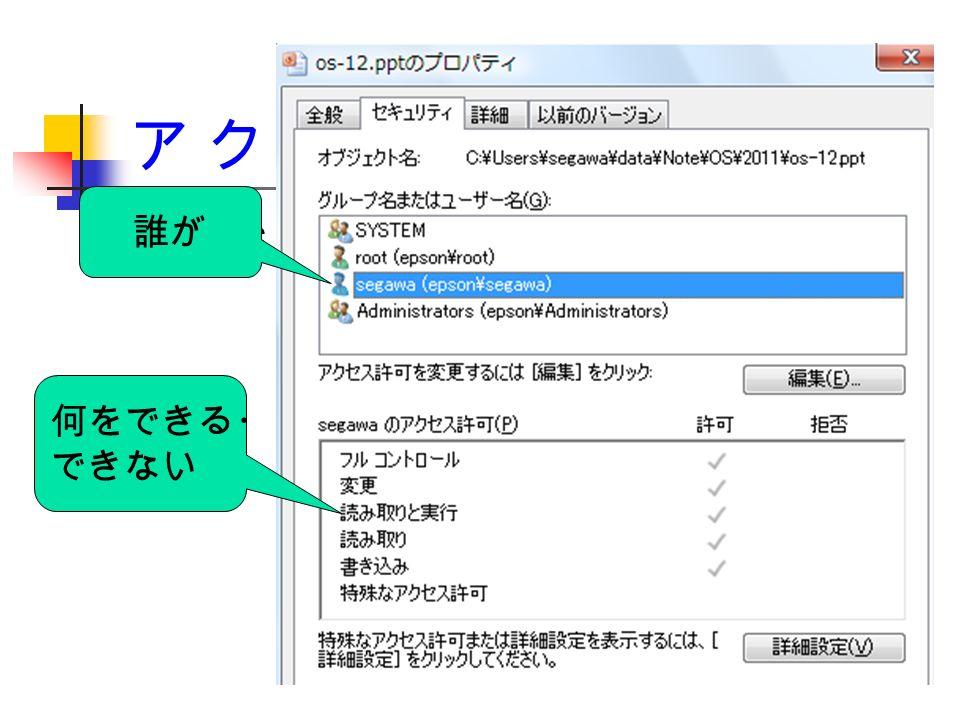 ア ク セ ス 管 理(5) NTFS 誰が 何をできる・ できない