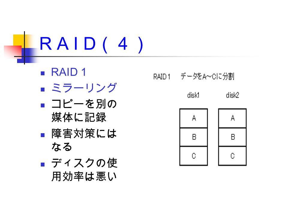 R A I D (4) RAID 1 ミラーリング コピーを別の 媒体に記録 障害対策には なる ディスクの使 用効率は悪い
