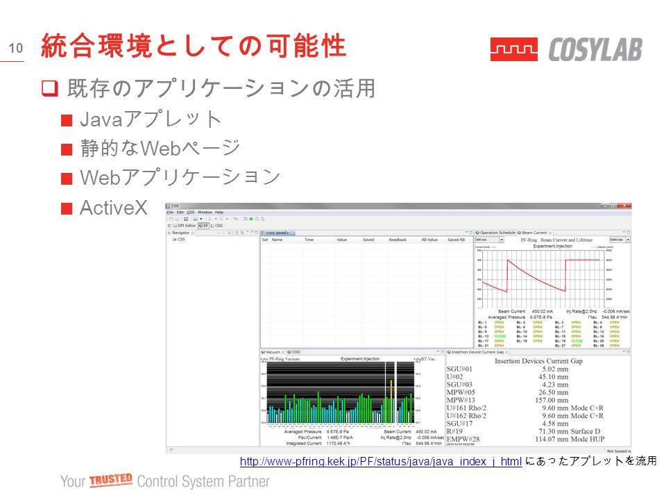  既存のアプリケーションの活用 Java アプレット 静的な Web ページ Web アプリケーション ActiveX 統合環境としての可能性 10 http://www-pfring.kek.jp/PF/status/java/java_index_j_htmlhttp://www-pfring.kek.jp/PF/status/java/java_index_j_html にあったアプレットを流用