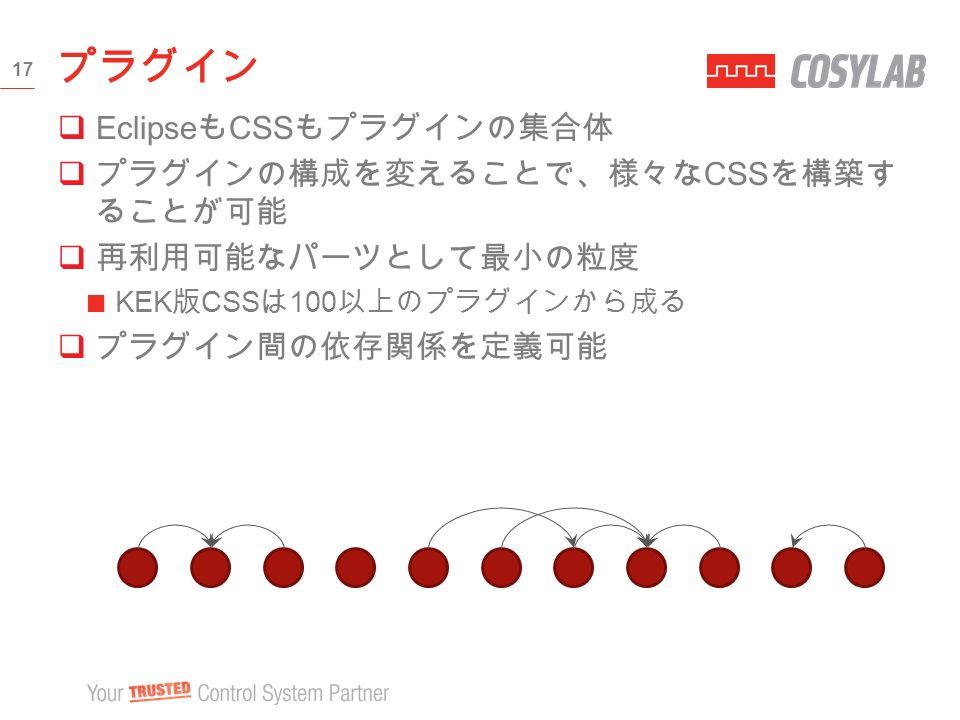 Eclipse も CSS もプラグインの集合体  プラグインの構成を変えることで、様々な CSS を構築す ることが可能  再利用可能なパーツとして最小の粒度 KEK 版 CSS は 100 以上のプラグインから成る  プラグイン間の依存関係を定義可能 プラグイン 17