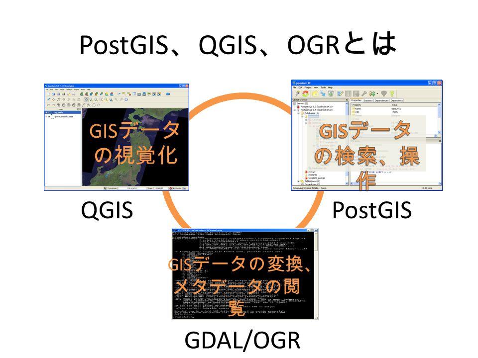 PostGIS 、 QGIS 、 OGR とは QGISPostGIS GDAL/OGR GIS データ の視覚化 GIS データの変換、 メタデータの閲 覧