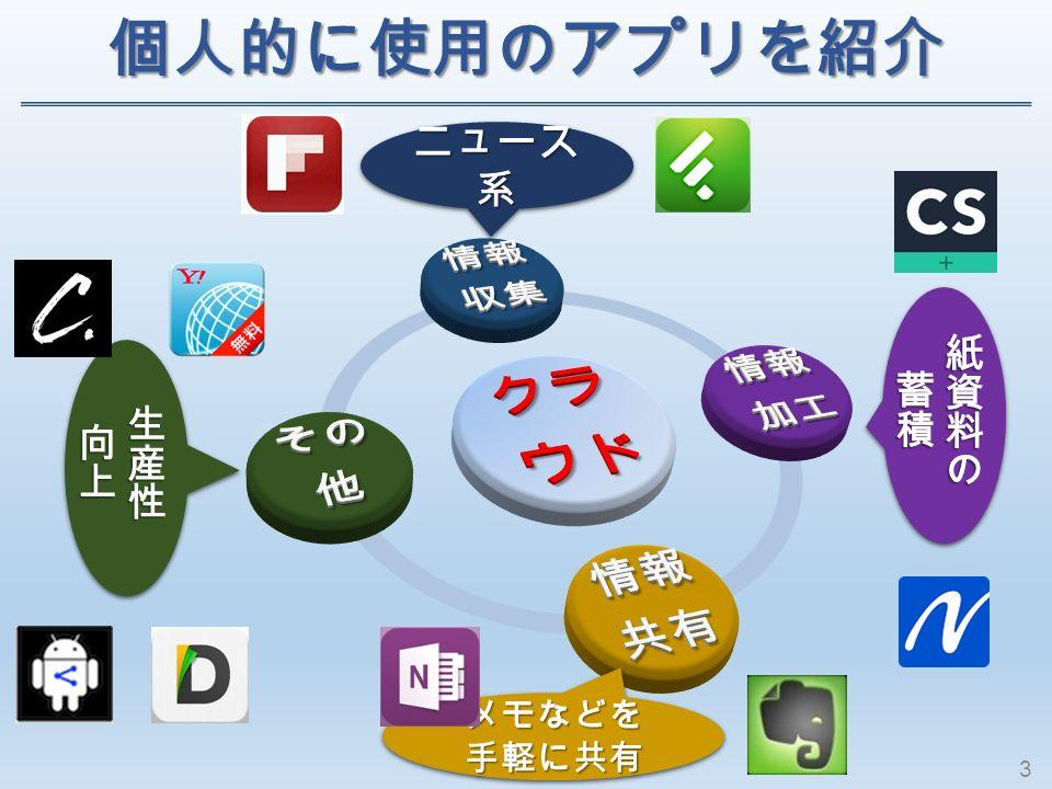 個人的に使用のアプリを紹介 ニュース 系 メモなどを手軽に共有メモなどを手軽に共有 3