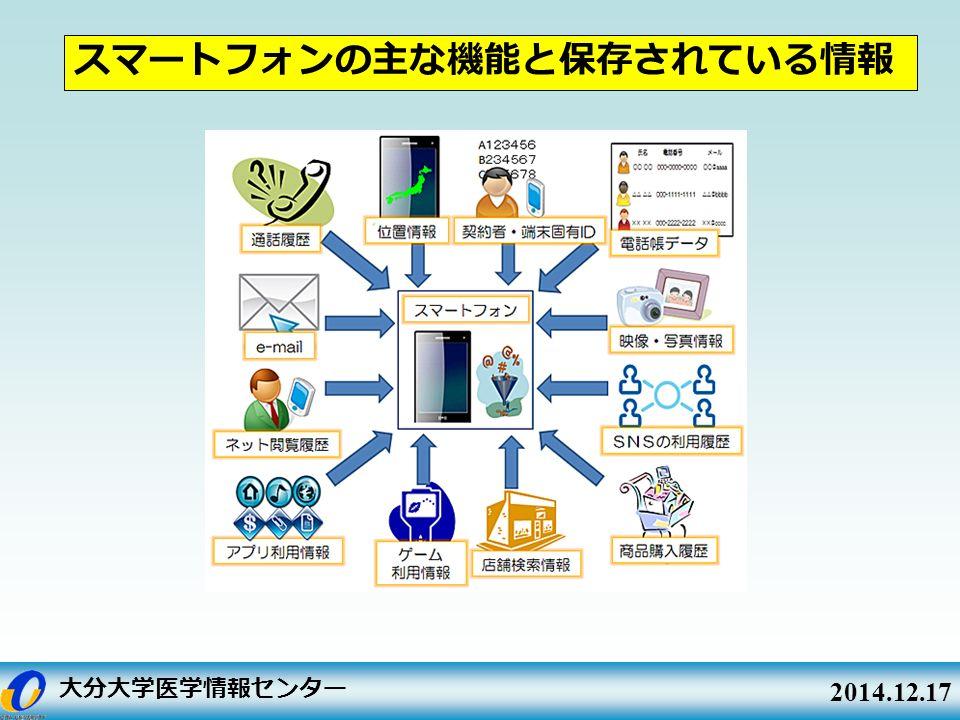 大分大学医学情報センター スマートフォンの主な機能と保存されている情報 2014.12.17