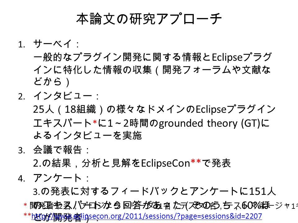 本論文の研究アプローチ 1. サーベイ: 一般的なプラグイン開発に関する情報と Eclipse プラグ インに特化した情報の収集(開発フォーラムや文献な どから) 2.