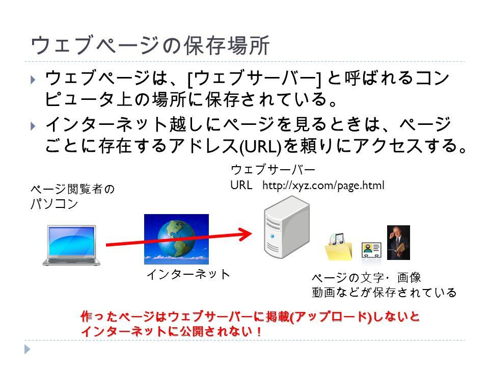 ウェブページの保存場所  ウェブページは、 [ ウェブサーバー ] と呼ばれるコン ピュータ上の場所に保存されている。  インターネット越しにページを見るときは、ページ ごとに存在するアドレス (URL) を頼りにアクセスする。 ページ閲覧者の パソコン ウェブサーバー URL http://xyz.com/page.html ページの文字・画像 動画などが保存されている 作ったページはウェブサーバーに掲載 ( アップロード ) しないと インターネットに公開されない! インターネット