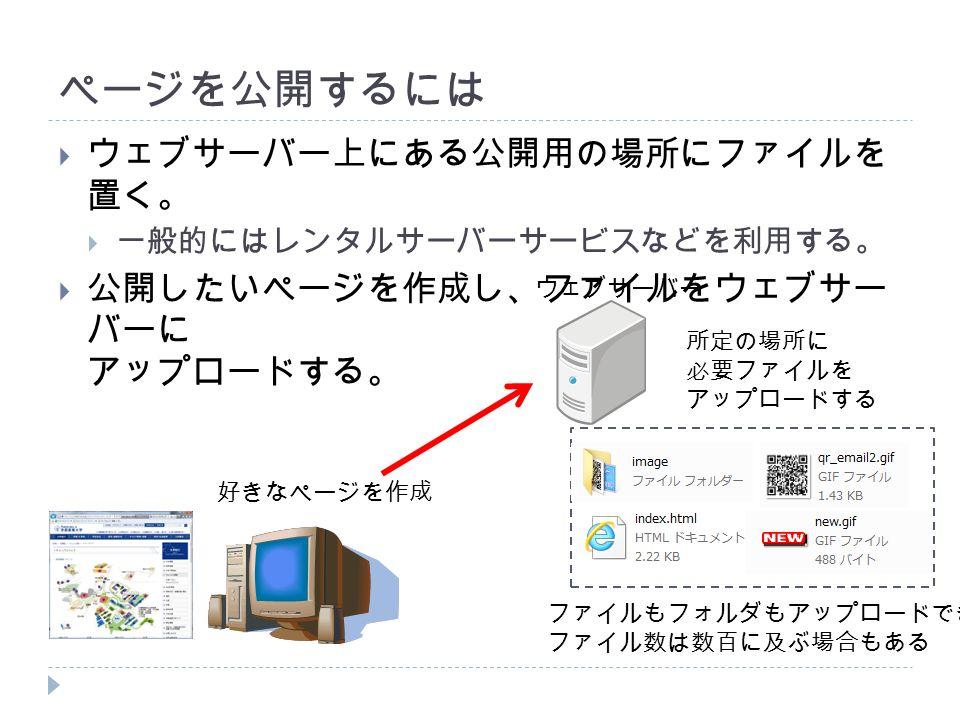 ページを公開するには  ウェブサーバー上にある公開用の場所にファイルを 置く。  一般的にはレンタルサーバーサービスなどを利用する。  公開したいページを作成し、ファイルをウェブサー バーに アップロードする。 好きなページを作成 ウェブサーバー 所定の場所に 必要ファイルを アップロードする ファイルもフォルダもアップロードできる ファイル数は数百に及ぶ場合もある