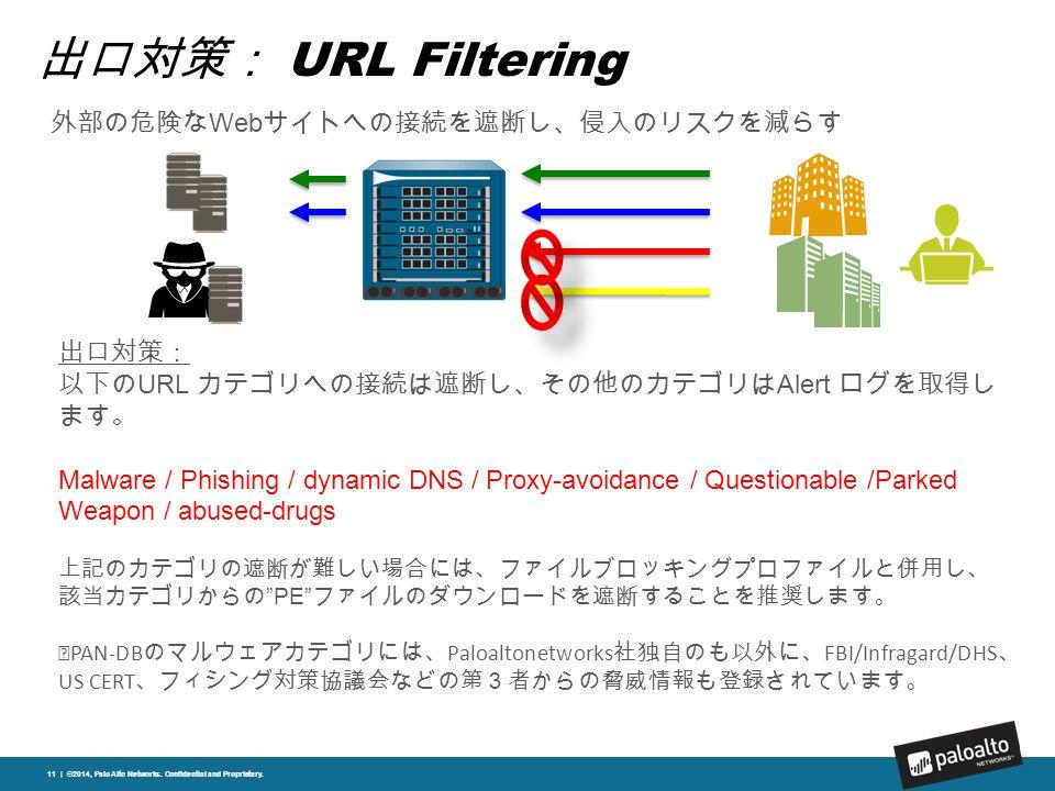 出口対策: URL Filtering 11 | ©2014, Palo Alto Networks.