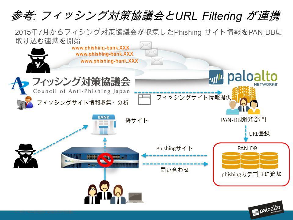 www.phishing-bank.XXX 参考 : フィッシング対策協議会と URL Filtering が連携 12 | ©2013, Palo Alto Networks.