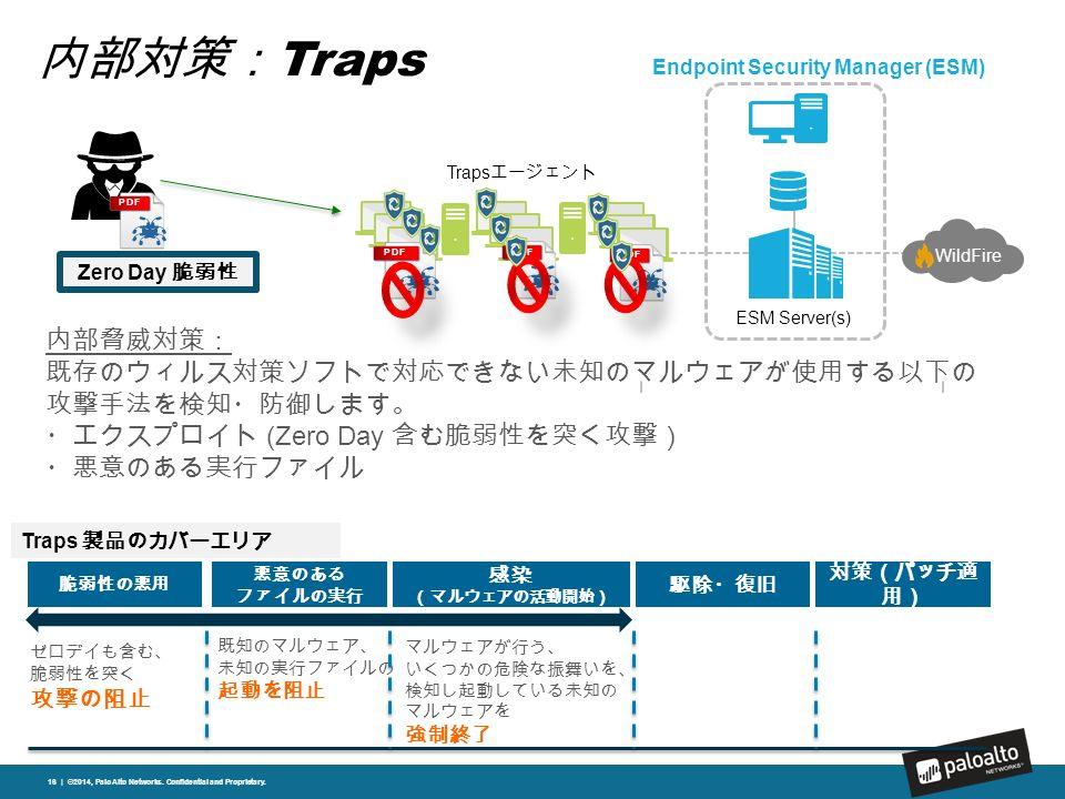 内部対策: Traps 16 | ©2014, Palo Alto Networks. Confidential and Proprietary.