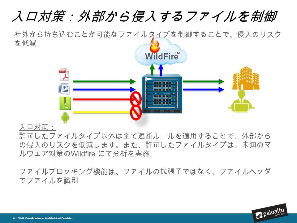 入口対策:外部から侵入するファイルを制御 5 | ©2014, Palo Alto Networks.