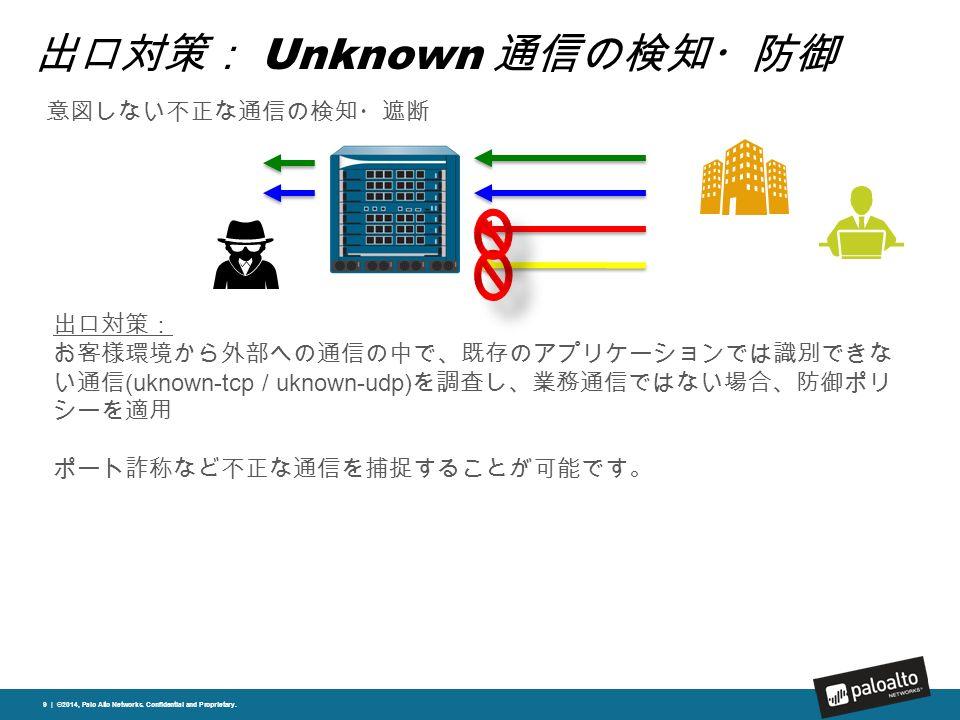 出口対策: Unknown 通信の検知・防御 9 | ©2014, Palo Alto Networks.