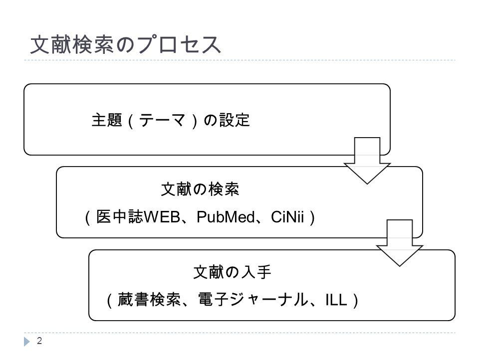文献検索のプロセス 2 主題(テーマ)の設定 文献の検索 (医中誌 WEB 、 PubMed 、 CiNii ) 文献の入手 (蔵書検索、電子ジャーナル、 ILL )