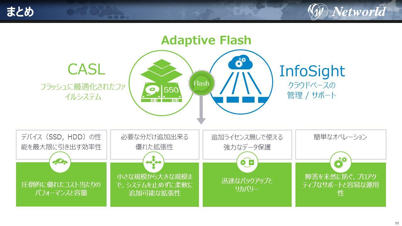 11 まとめ CASL フラッシュに最適化されたファ イルシステム InfoSight クラウドベースの 管理 / サポート 追加ライセンス無しで使える 強力なデータ保護 迅速なバックアップと リカバリー 小さな規模から大きな規模ま で、システムを止めずに柔軟に 追加可能な拡張性 必要な分だけ追加出来る 優れた拡張性 障害を未然に防ぐ、プロアク ティブなサポートと容易な運用 性 簡単なオペレーション デバイス(SSD, HDD)の性 能を最大限に引き出す効率性 圧倒的に優れたコスト当たりの パフォーマンスと容量 Adaptive Flash