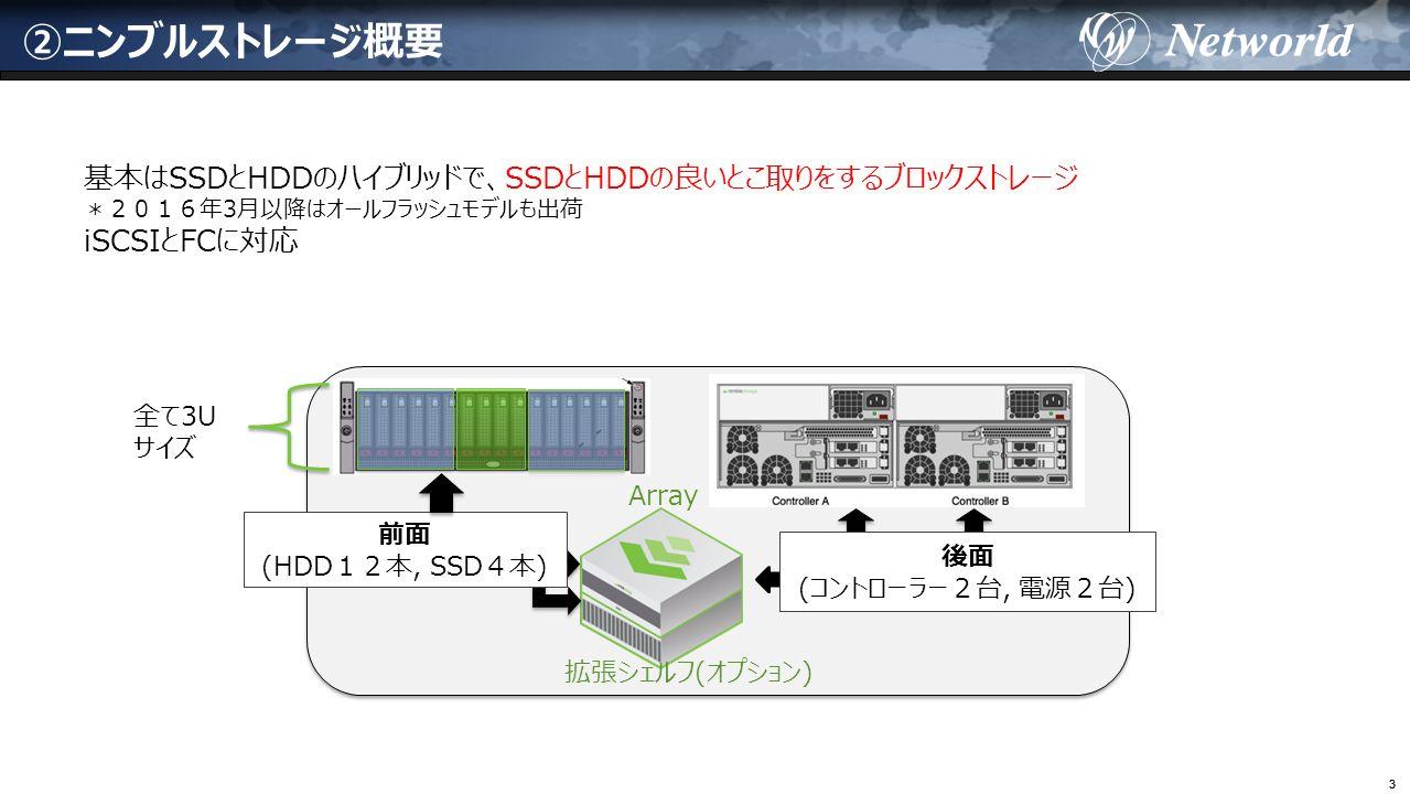 33 ②ニンブルストレージ概要 Array 拡張シェルフ(オプション) 後面 (コントローラー2台, 電源2台) 前面 (HDD12本, SSD4本) 基本はSSDとHDDのハイブリッドで、SSDとHDDの良いとこ取りをするブロックストレージ *2016年3月以降はオールフラッシュモデルも出荷 iSCSIとFCに対応 全て3U サイズ