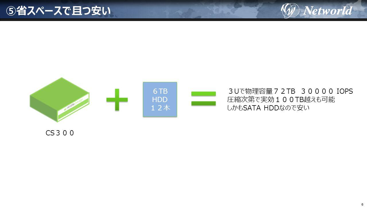 66 ⑤省スペースで且つ安い CS300 6TB HDD 12本 6TB HDD 12本 3Uで物理容量72TB 30000 IOPS 圧縮次第で実効100TB越えも可能 しかもSATA HDDなので安い