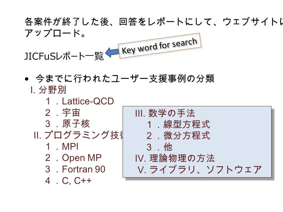 各案件が終了した後、回答をレポートにして、ウェブサイトに アップロード。 JICFuSレポート一覧 今までに行われたユーザー支援事例の分類 I.