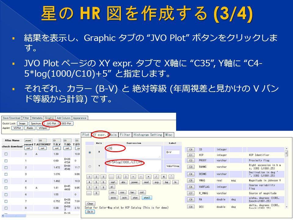  結果を表示し、Graphic タブの JVO Plot ボタンをクリックしま す。  JVO Plot ページの XY expr.