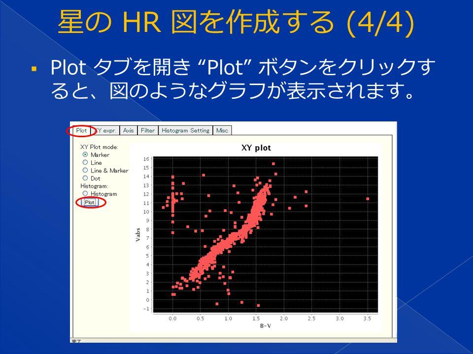  Plot タブを開き Plot ボタンをクリックす ると、図のようなグラフが表示されます。