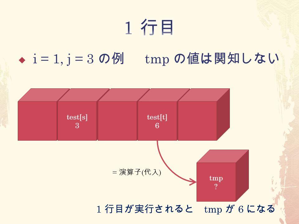  i = 1, j = 3 の例 tmp の値は関知しない tmp test[s] 3 test[t] 6 = 演算子 ( 代入 ) 1 行目が実行されると tmp が 6 になる