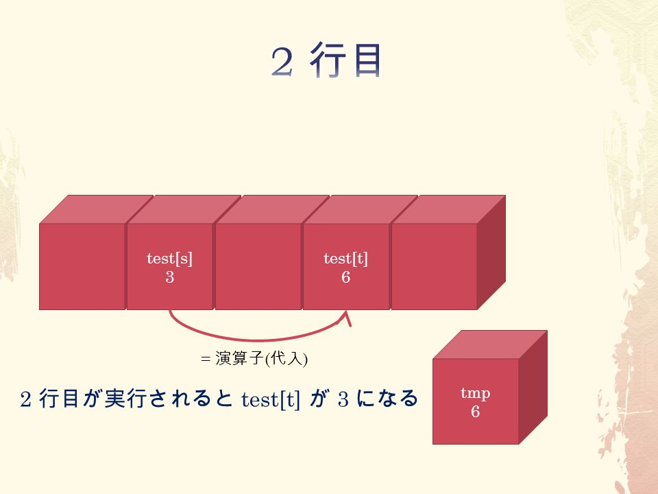 tmp 6 test[s] 3 test[t] 6 = 演算子 ( 代入 ) 2 行目が実行されると test[t] が 3 になる