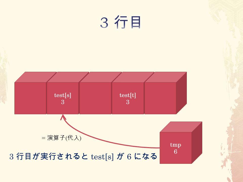 tmp 6 test[s] 3 test[t] 3 = 演算子 ( 代入 ) 3 行目が実行されると test[s] が 6 になる