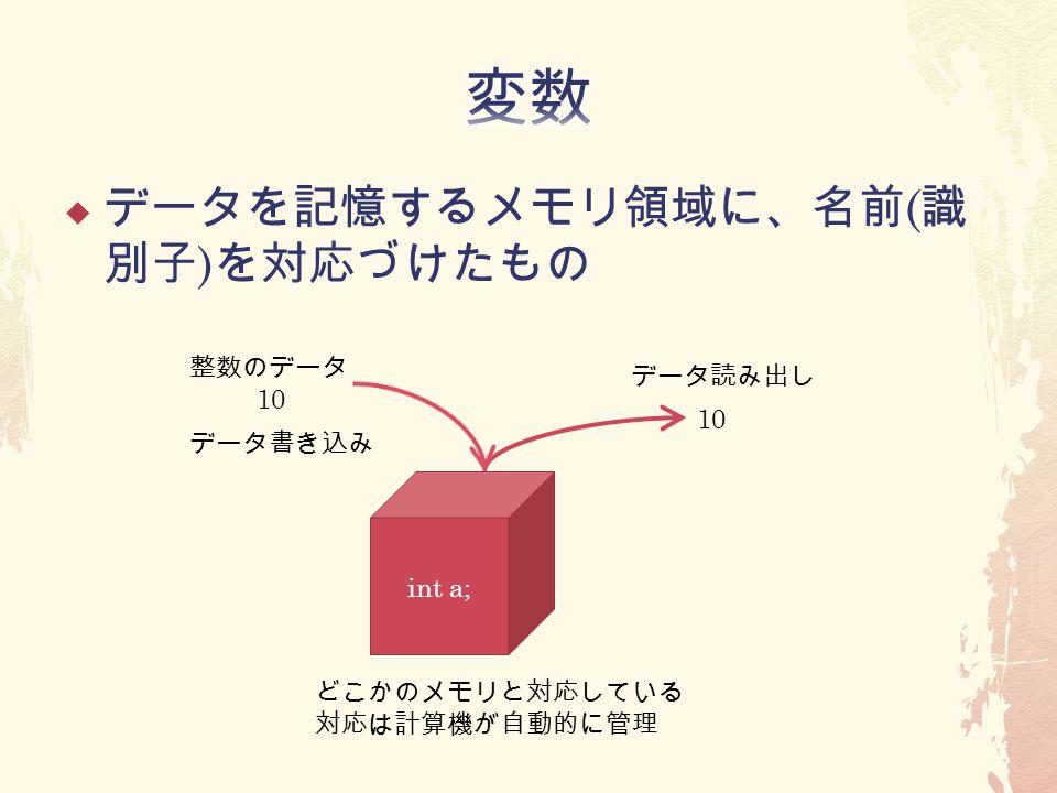  データを記憶するメモリ領域に、名前 ( 識 別子 ) を対応づけたもの int a; どこかのメモリと対応している 対応は計算機が自動的に管理 整数のデータ 10 データ書き込み データ読み出し