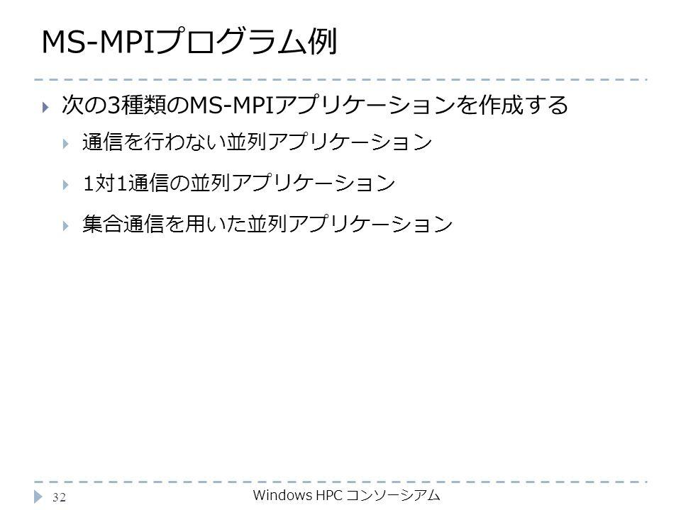MS-MPIプログラム例 Windows HPC コンソーシアム 32  次の3種類のMS-MPIアプリケーションを作成する  通信を行わない並列アプリケーション  1対1通信の並列アプリケーション  集合通信を用いた並列アプリケーション