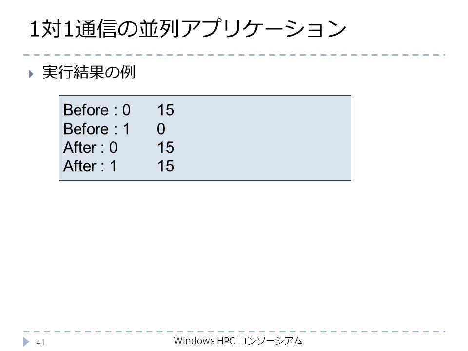 1対1通信の並列アプリケーション Windows HPC コンソーシアム 41 Before : 015 Before : 10 After : 015 After : 115  実行結果の例