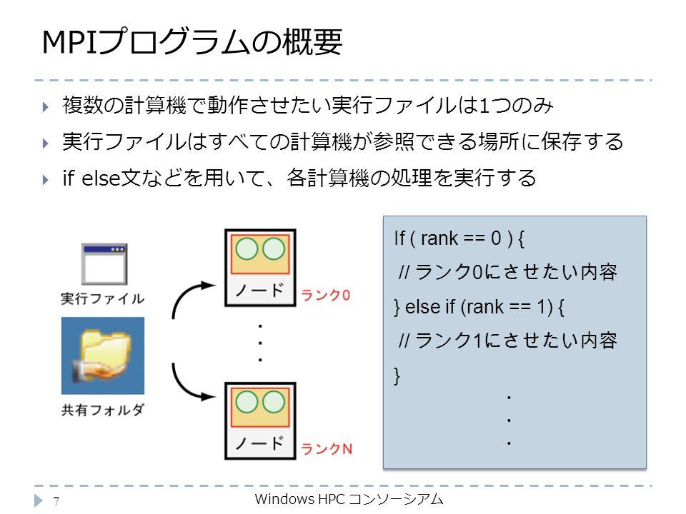 MPIプログラムの概要 Windows HPC コンソーシアム 7  複数の計算機で動作させたい実行ファイルは1つのみ  実行ファイルはすべての計算機が参照できる場所に保存する  if else文などを用いて、各計算機の処理を実行する If ( rank == 0 ) { // ランク 0 にさせたい内容 } else if (rank == 1) { // ランク 1 にさせたい内容 } ・ If ( rank == 0 ) { // ランク 0 にさせたい内容 } else if (rank == 1) { // ランク 1 にさせたい内容 } ・